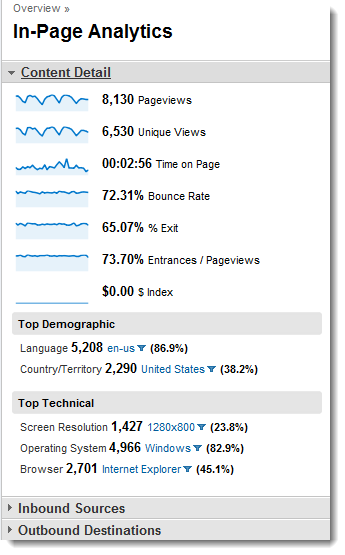 In-Page Analytics