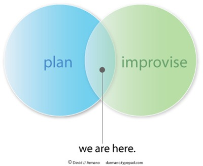 plan-improvise-agile