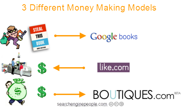 3 different Google money making models