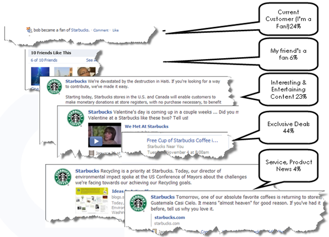 StarbucksExample_thumb.png