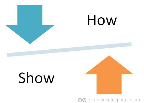 real expert process