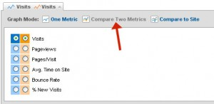Campare Metrics In Google Analytics