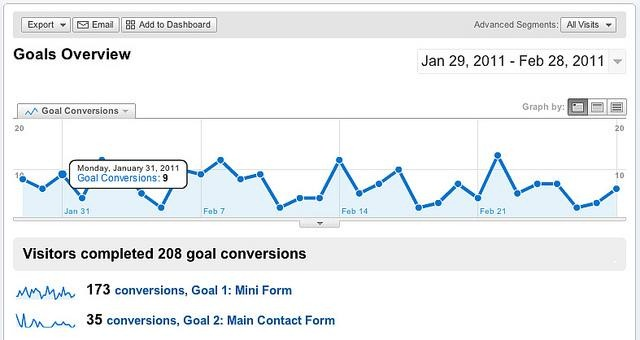 google-analytics-goals-overview.jpg