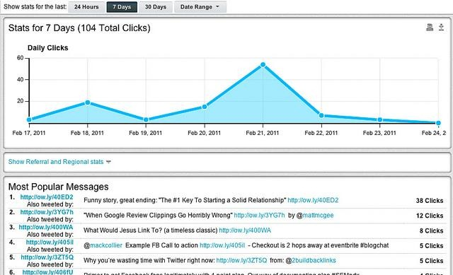 hootsuite-statistics