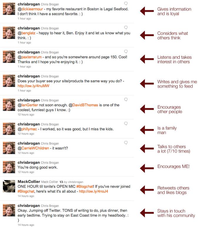 The 10 Tweet Challenge