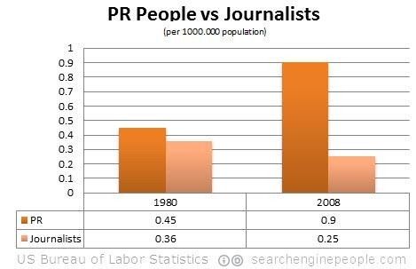 pr-journalists-population.jpg