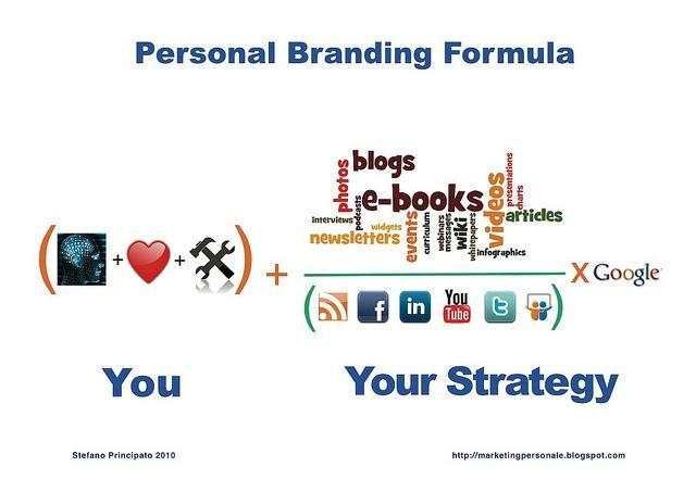 personal-branding-forumula