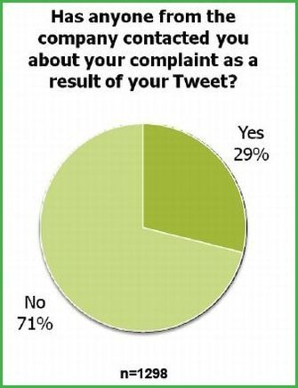 Complaining_Tweets_1_border.jpg