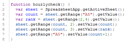 rankscript