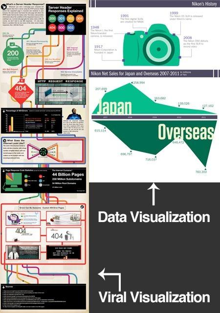viral-vs-dataviz.jpg