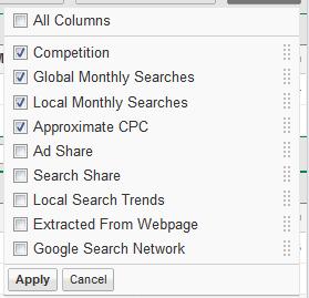 Google Keyword Tool Columns