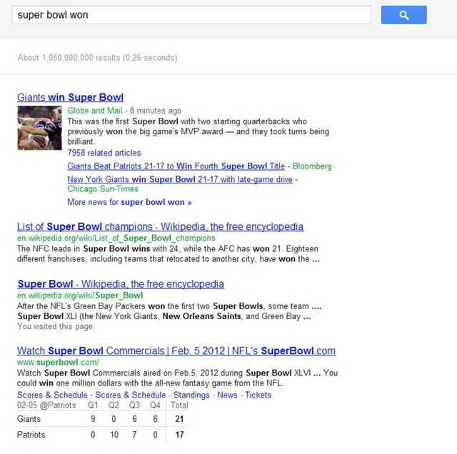 super bowl won 2012-02-05 22-15-07