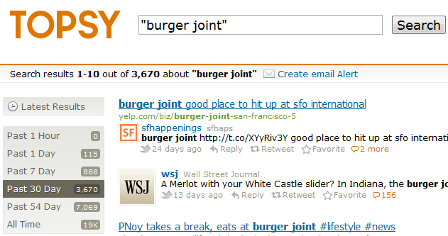 topsy keyword research burger joint