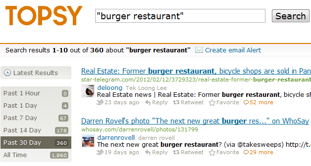 topsy keyword research burger restaurant