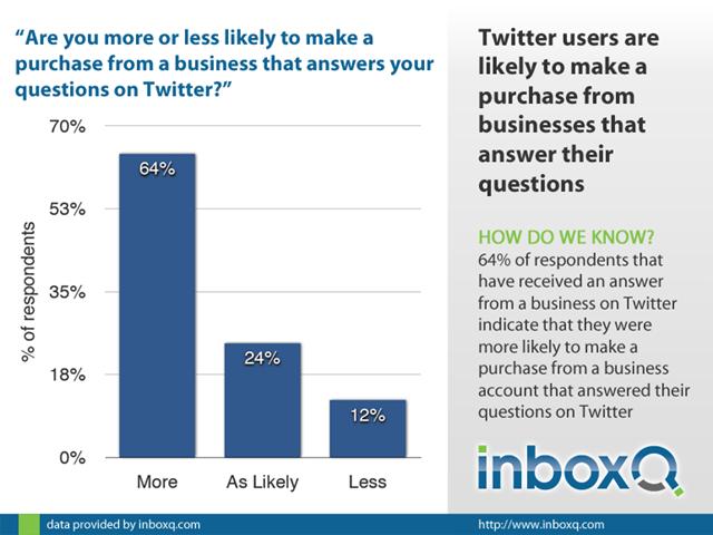 twitter-buyers