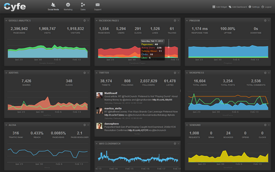 6 Tools To Create A Social Media Dashboard