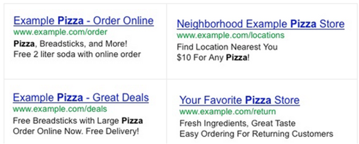 adwords sitelinks ads example