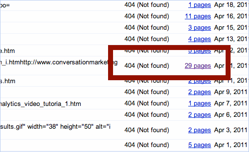 Crawl Errors from Google Webmaster Tools