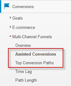 GA assisted conversion