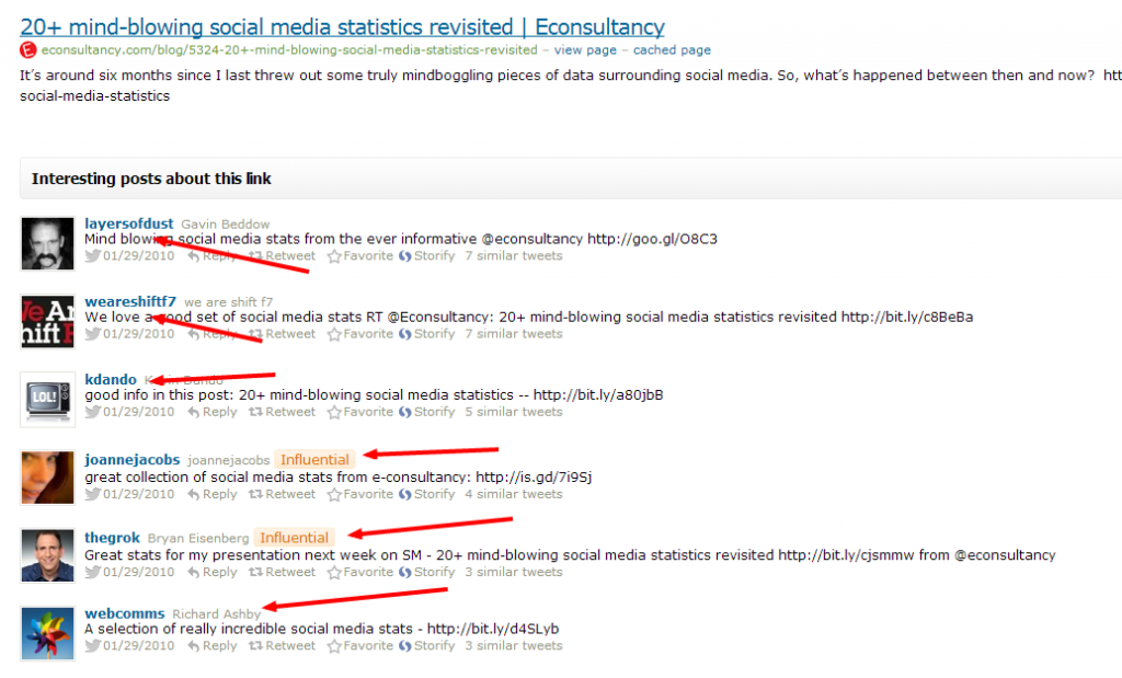 Twitter Trackbacks for 20  mind blowing social media statistics revisited   Econsultancy