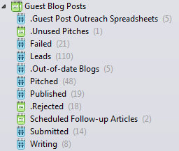Nested notebook structure for guest posting workflow.