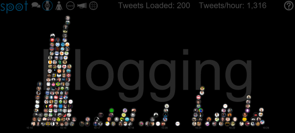 "Spot timeline view for ""blogging"""