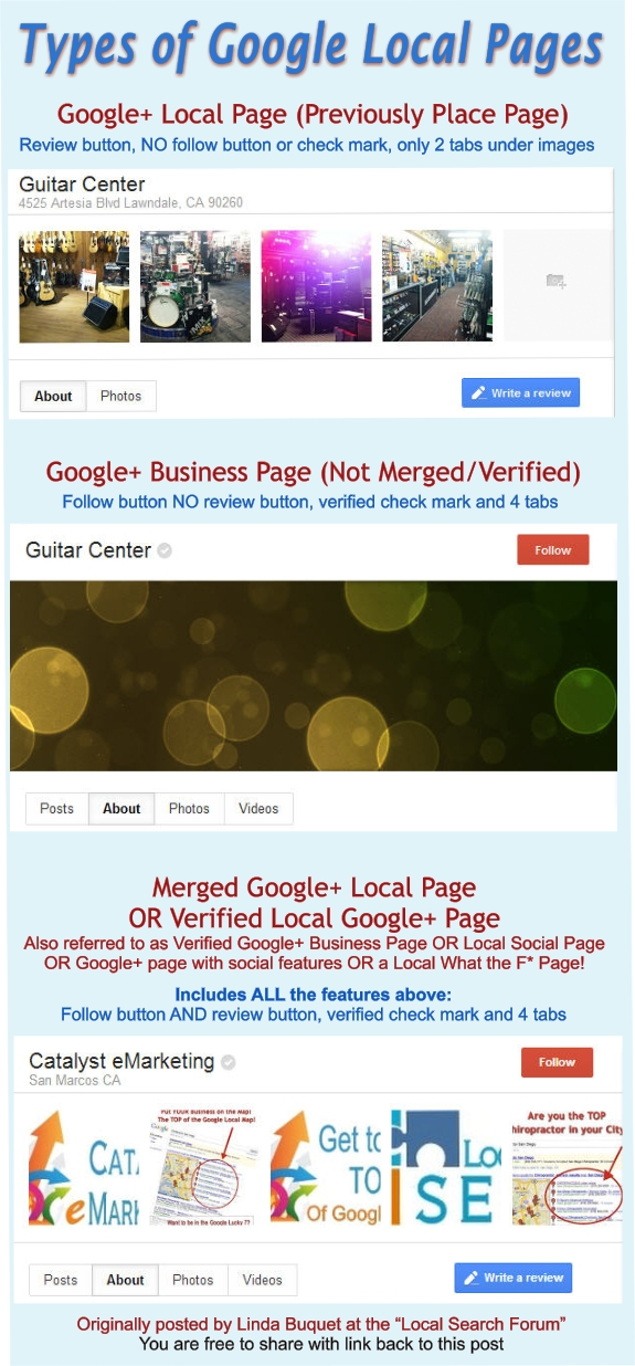 Google Local Page Types