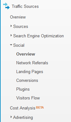 Social Report in Google Analytics