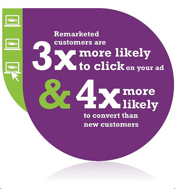 3 Ways Retargeting Can Transform Your Display Campaign