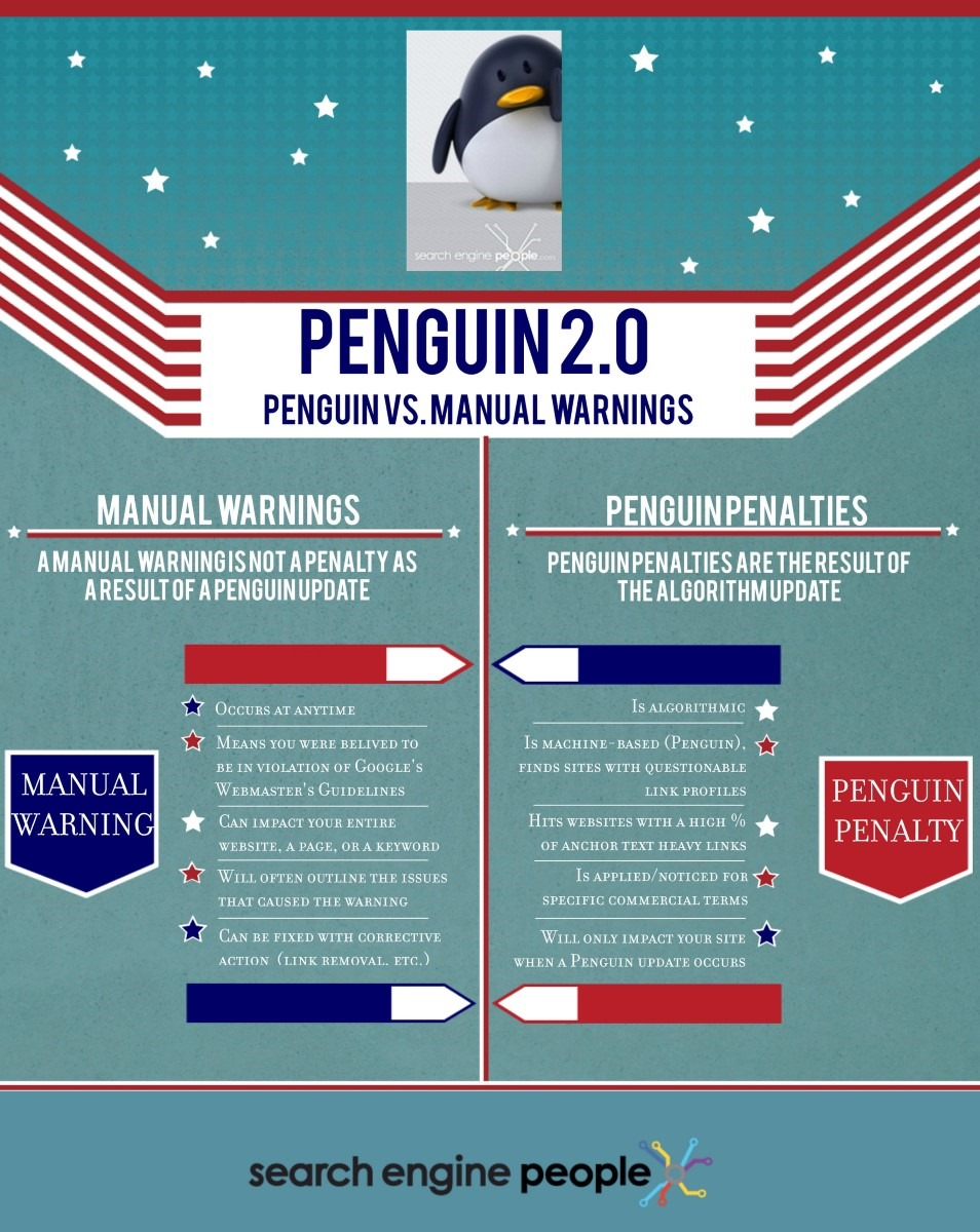 penguin-vs-manual-warning