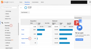 google-analytics-content