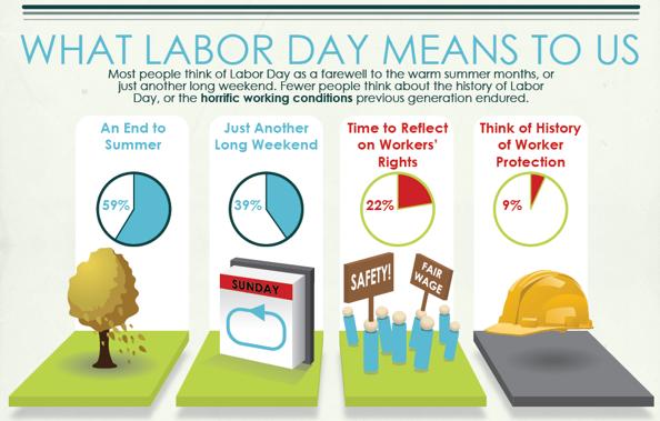 infographic using stock illustrations