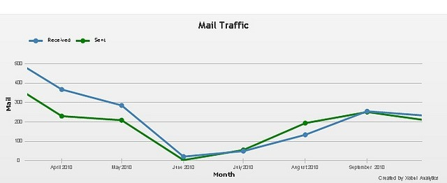 mail-traffic_thumb.jpg