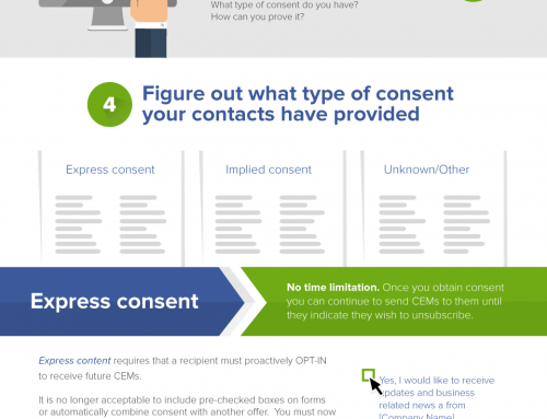 5 Steps To Ensuring Your Organization Remains CASL Compliant #Infographic