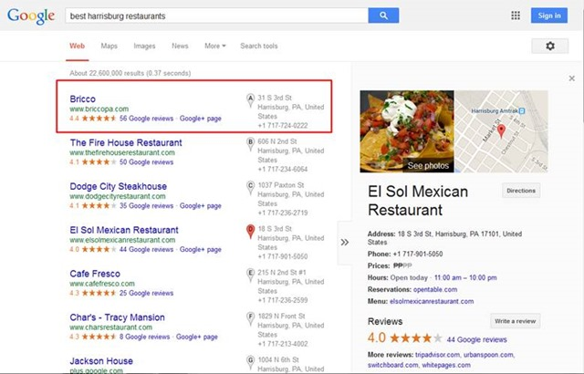 You too can succeed with these 5 outstanding local seo for Local online sales websites