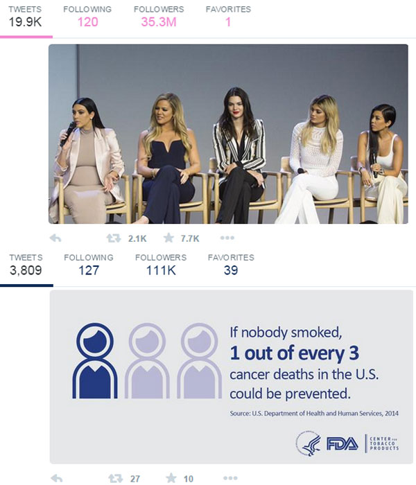FDA vs Kim Kardashian - Twitter Stats