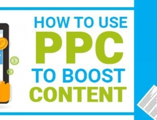 How To Use PPC To Boost Content